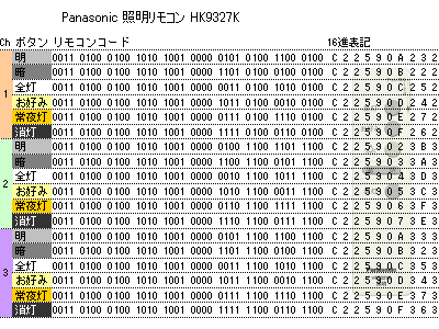 hk9327kdata.png