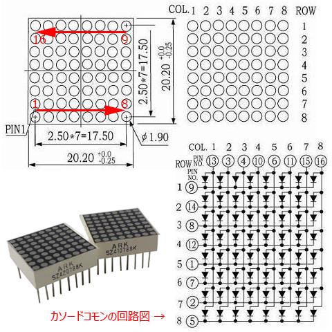 matrix_data.png