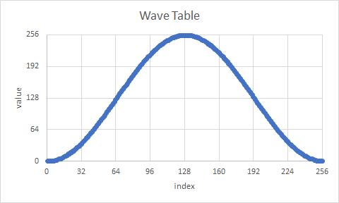 wavetable.png